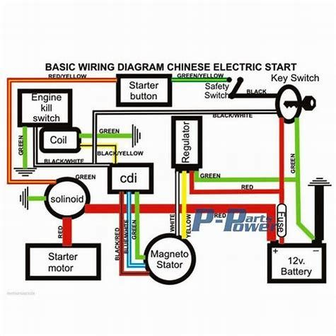 Image Result For Schematics For Electrical Wiring For 2005 Roketa 250 Go Cart Motorcycle Wiring 90cc Atv Electrical Diagram