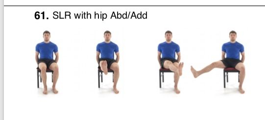 Slr With Hip Abd Add Exercise Hips Positivity