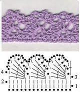 Croche maravilha de arte: Barradinhos para guardanapo