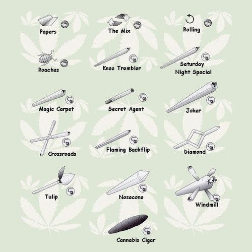 Different Type Of Joints | Mary Jane Tips & Tricks | Pinterest
