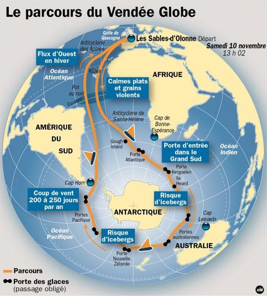 Sport- Le Vendée Globe: