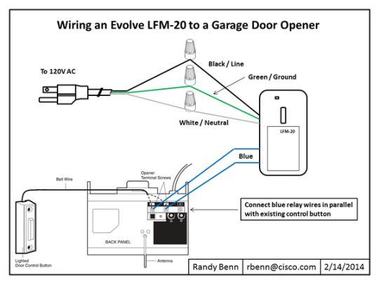 WIRING DIAGRAM GARAGE DOOR OPENER Smart Home DIY Products