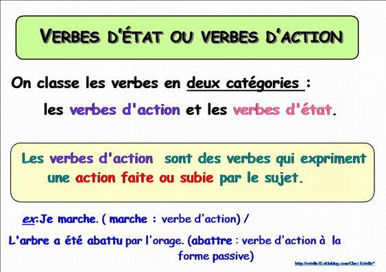 Verbes D Etat Et D Action Verbes D Action Verbe Apprendre Le Francais