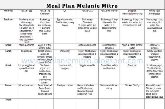 p90x3 nutrition guide pdf download