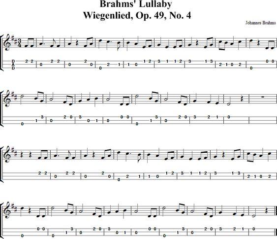 Mandolin mandolin tabs for beginners : banjo chords for beginners Tags : banjo chords for beginners uma ...