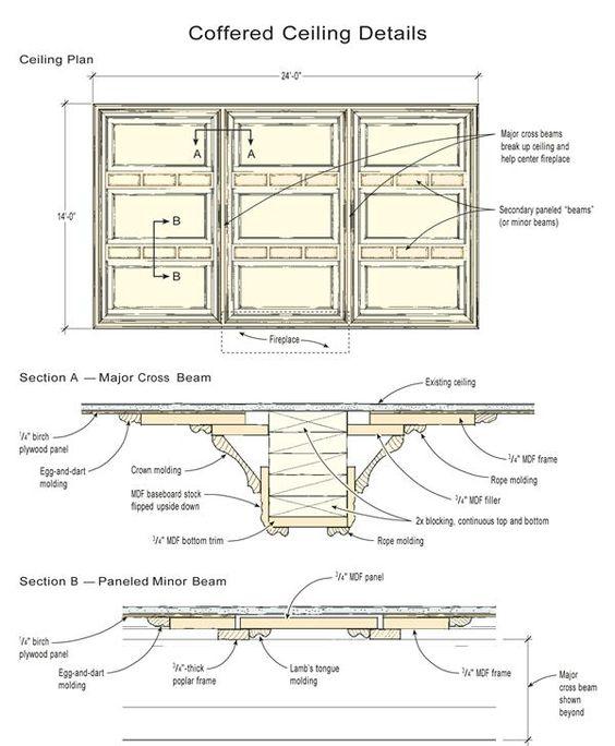 Casework Millwork Millwork Ceiling Beam Detail Drawings