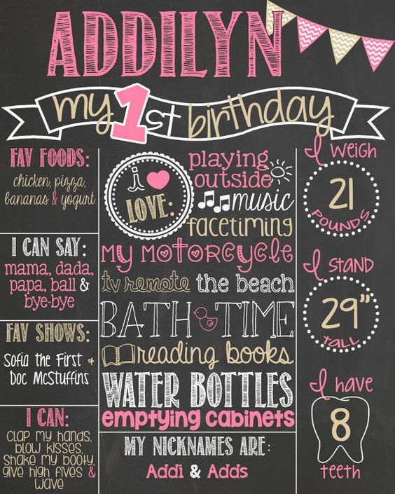 Pink and gold first birthday chalkboard poster girl 1st birthday chalk board boy or girl for First birthday chalkboard template