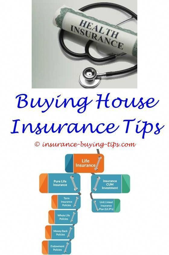What Kind Of Life Insurance Should I Buy Buying Home Insurance