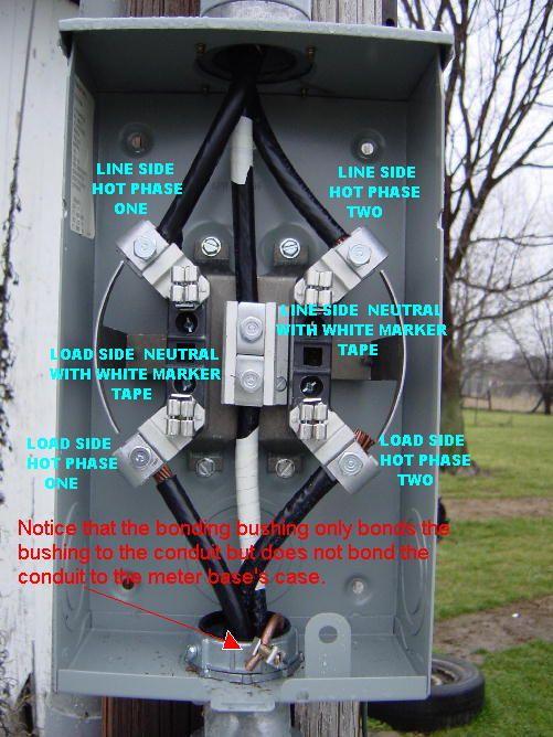 residential meter base wiring diagram  schematic wiring