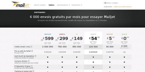 Tableaux de prix et page de tarification exemples et ressources - webdesign