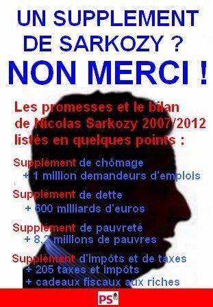 Dans un entretien publi� le 6 mai � l'occasion du troisi�me anniversaire du quinquenat de Fran�ois Hollande, Nicolas d�nonce le bilan de cinq ann�es de pr�sidence Sarkozy 2007/2012 et d�fend les valeurs de la France. Sarkozy avait battu tous les records...
