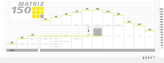 nolte küche #kueche #planung http://www.kuechensociety.de .... die ...
