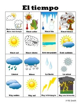 list of weather expressions in Spanish