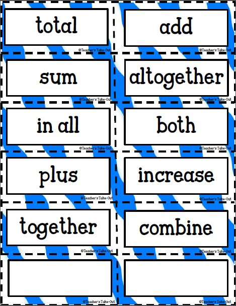 Words Multiplication And Division And Teaching On Pinterest
