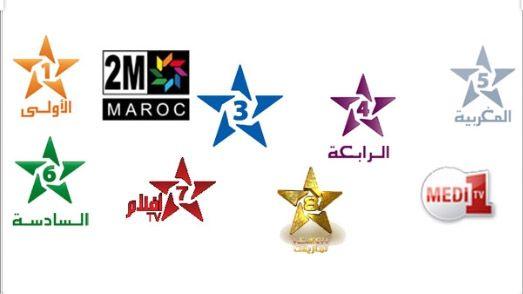 تردد جميع القنوات المغربية تحديث 2021 على النايل سات وكل الأقمار الصناعية Cards Enamel Pins Notes