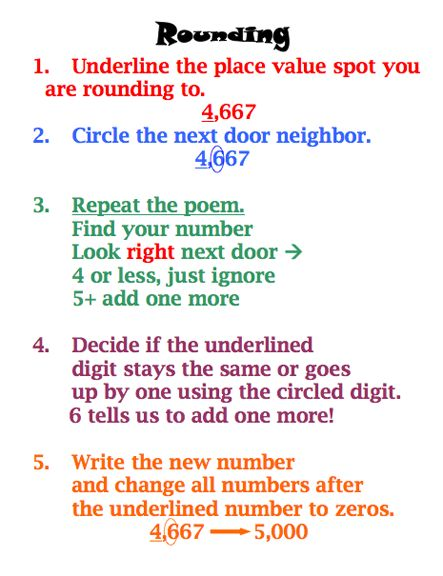 rounding rounding rules and rules for on pinterest