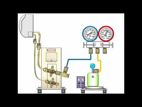 Carga Refrigerante En Aire Acondicionado Minisplit Con Manometro Estandar You Refrigeracion Y Aire Acondicionado Equipo Aire Acondicionado Aire Acondicionado