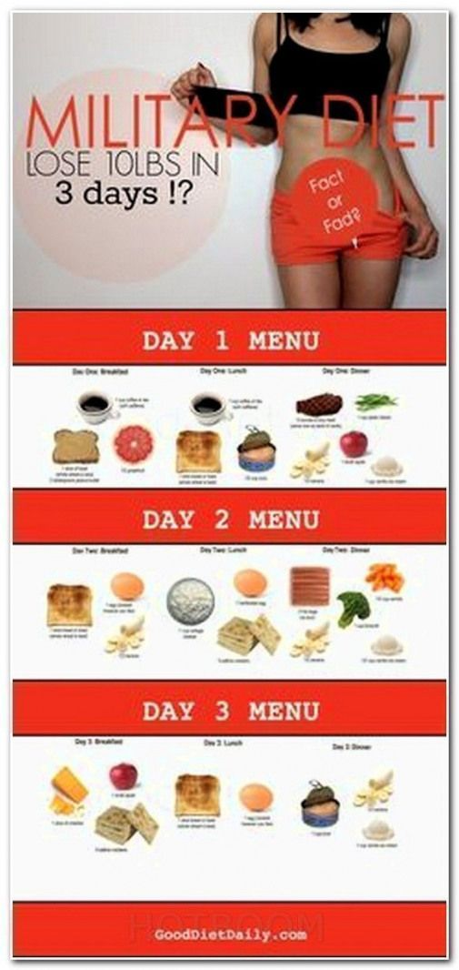 womens diet plan to lose weight fast