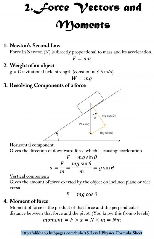 As Level Physics Formula Sheet In 2020 Physics Formulas Physics Notes Physics
