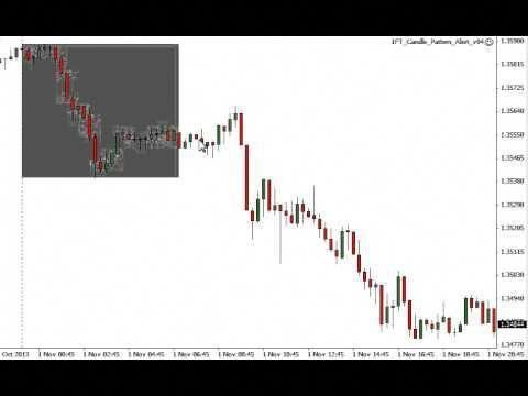 Learn To Trade Forex Signals Summary Video 50 Pips Profit