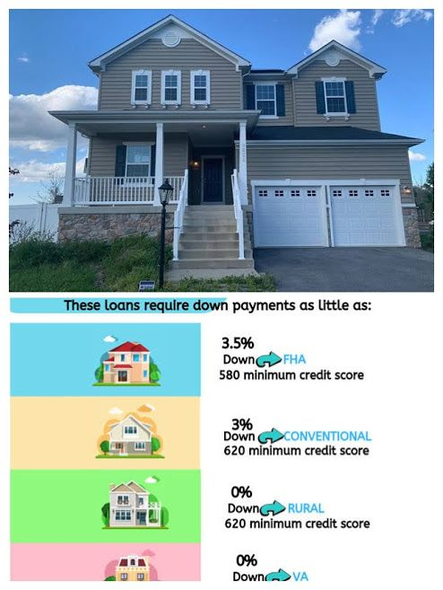 Hud Foreclosure Luxurious Living That S Affordable Investment Property Next At Home House Search