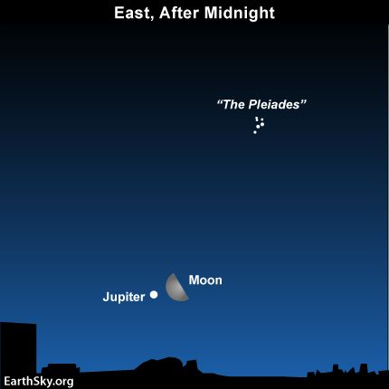 Moon and Jupiter close midnight to dawn September 8. EarthSky's podcast on the weekend night sky!: