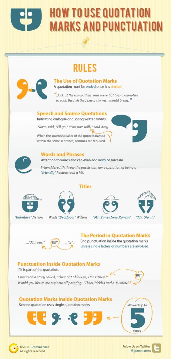 Cómo utilizar las comillas y los signos de puntuación (Infografía)
