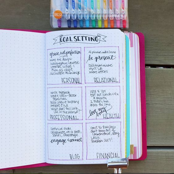 """Goal setting for different aspects of life - a tension between """"smart goals"""" and the DEEPER PURPOSE. Don't forget that above all else. // @prettyprintsandpaper"""