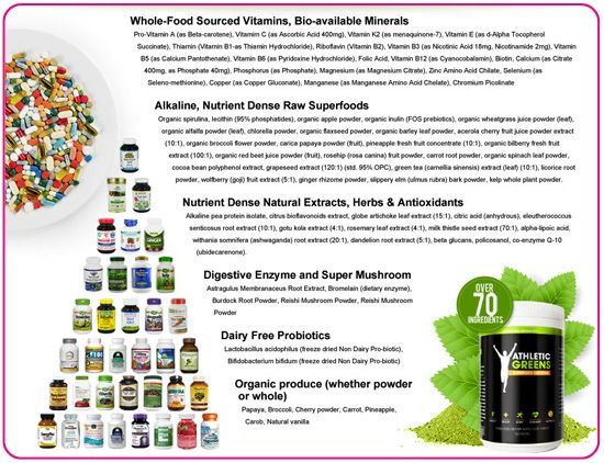 """Lifting Revolution for Women - Change Your Life With Taylor » Athletic Greens: Green """"Supplements"""" A Waste Of Money?"""