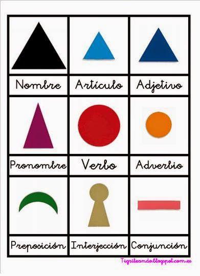 Tigriteando: Sólidos gramaticales Montessori (con imprimible gratuito)