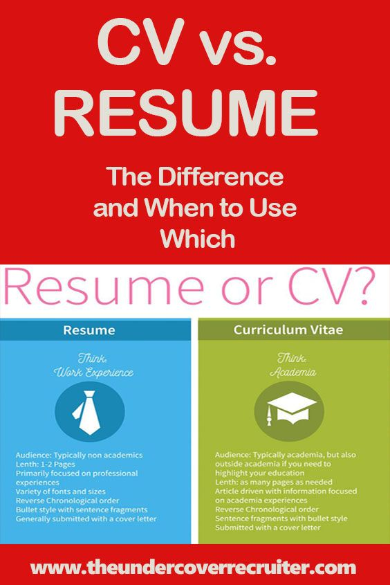 Cv Vs Resume The Difference And When To Use Which Resume Interview Skills Resume Writing