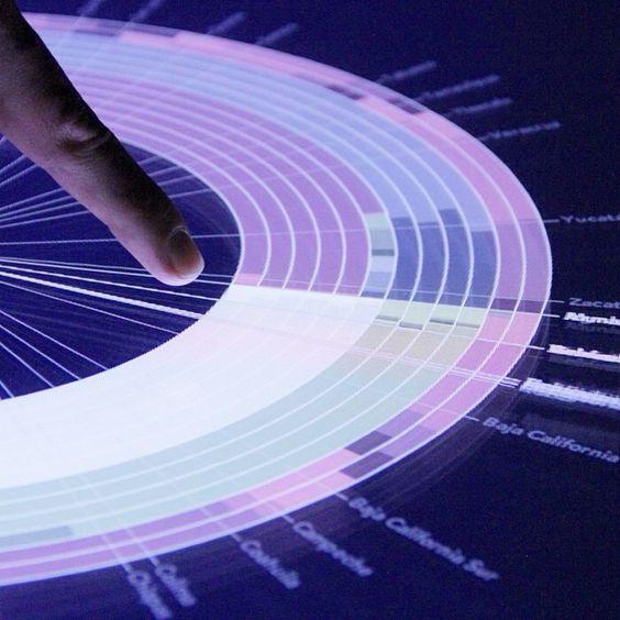 #dataviz #interface #information #patterns