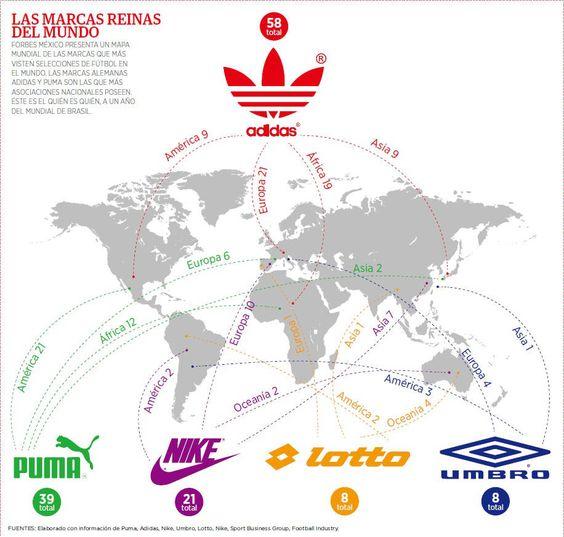 Speaking Economy: Adidas vs Puma, Dos Hermanos, Dos Marcas, Dos Imperios: Una Guerra