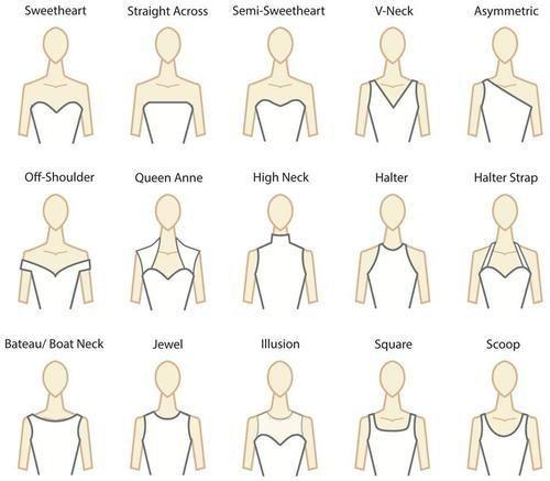 Decotes e formas de modelar o corpo