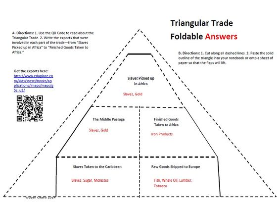 Printables Triangular Trade Worksheet collection triangular trade worksheet answers pictures images of for kids