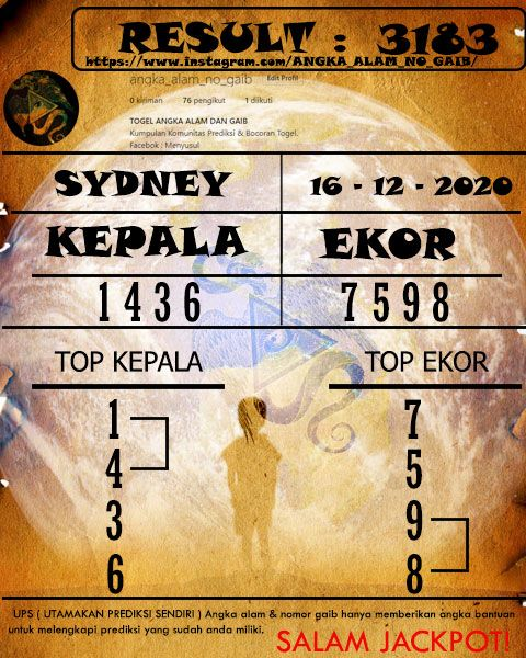 Nomor Sydney 2020 : nomor, sydney, Prediksi, Togel, Sydney, Terlengkap