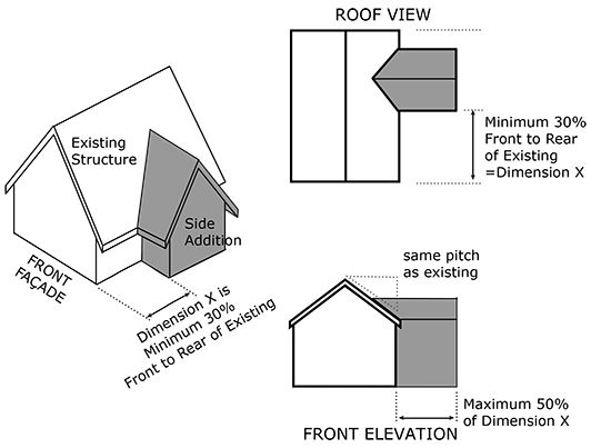 Wonderful Gable Roof Addition   Google Search | House Styles | Pinterest | Google  Search