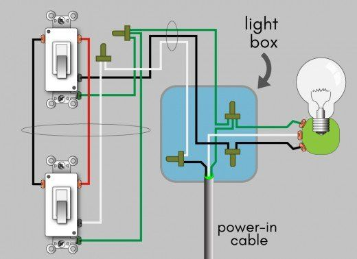 How To Wire A 3 Way Switch Wiring Diagram 3 Way Switch Wiring Light Switch Wiring Diagram