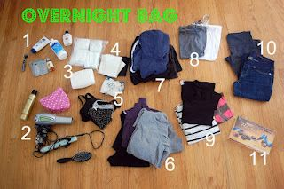 packing your hospital bags: the overnight bag #pregnancytips  very insightful