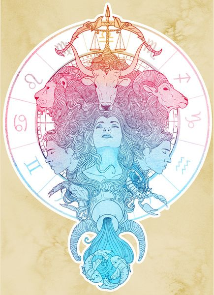 All 12 zodiac signs