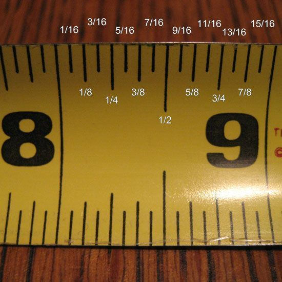 how to read a measuring tape Its sad I really can never remember