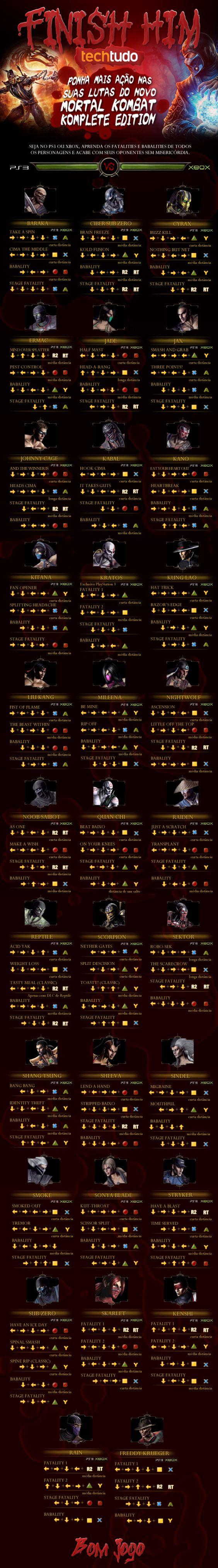 Lista de fatalities de Mortal Kombat | Visit our new infographic gallery at visualoop.com/