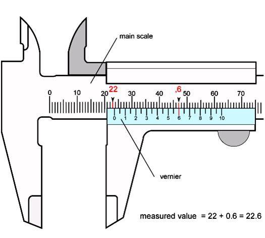 Vernier Caliper Engineering Tools Vernier Vernier Caliper