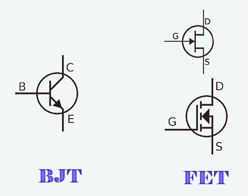 الفرق بين ترانزستور Bjt و Fet Transistors Math Math Equations