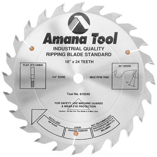 Amana Tool 610240 Ripping Standard 10 Inch X 24 Tooth Ft 5 8 Bore Saw Blade Saw Blades Blade Circular Saw Blades