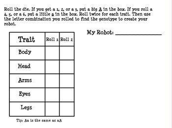 robot traits inherited traits flipchart robots. Black Bedroom Furniture Sets. Home Design Ideas