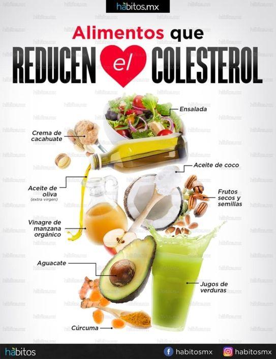 productos que reducen el colesterol malo