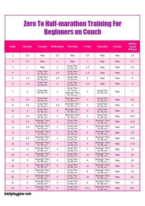 Zero To Half Marathon Training Plan For Beginners On Couch Best