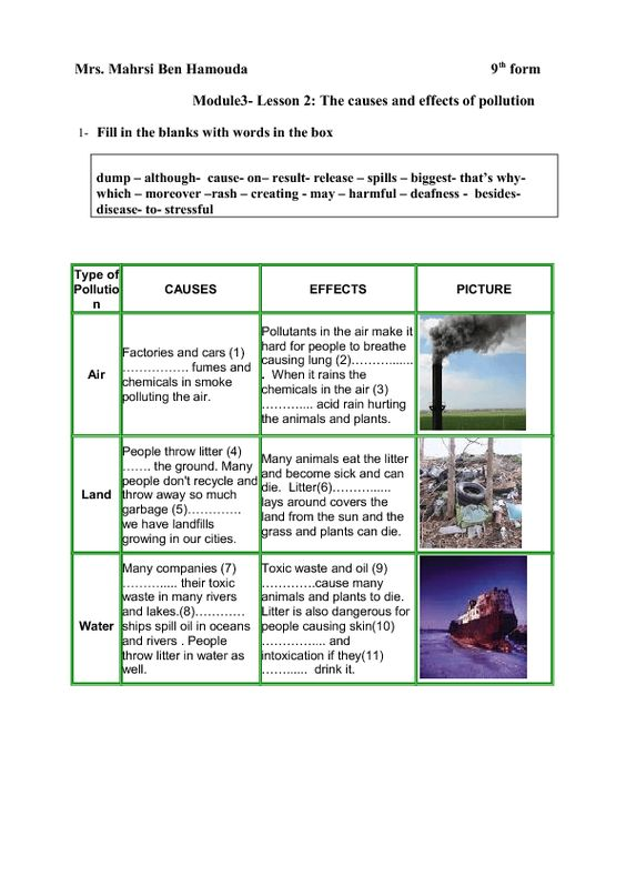 effect together with contribute to about air pollution essay