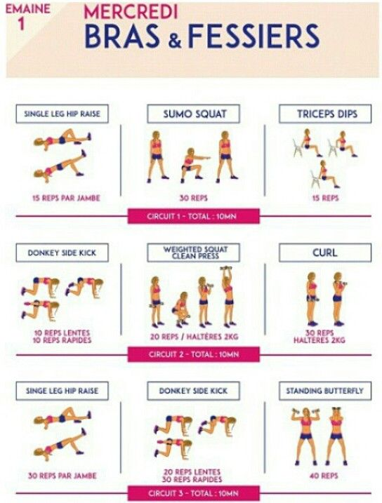Soniatlevfitness | Body challenge | Pinterest | Sports et